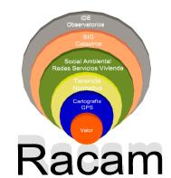 RACAM